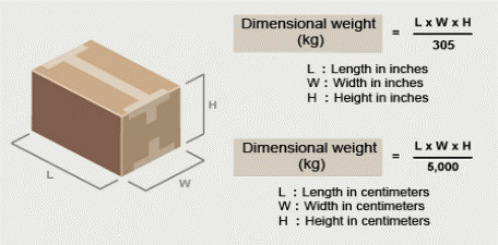 Dimensional Weight for Express Courier